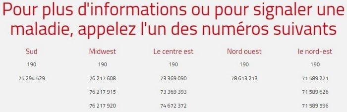 Coronavirus en Tunisie: numéros d'appel en cas d'urgence