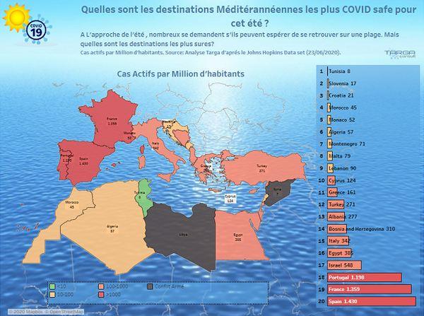 Tunisie, destination la plus sure du bassin méditerranéen été 2020 Djerba Tunisie voyage vacances covid safe